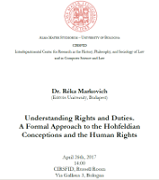 Understanding Rights and Duties. A Formal Approach to the Hohfeldian Conceptions and the Human Rights